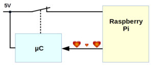 Herzschrittmacher Blockschaltbild