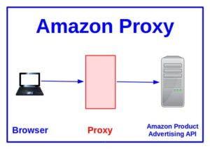 Amazon Proxy Artikel Bild