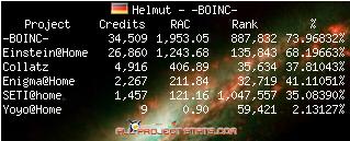 BOINC Stat
